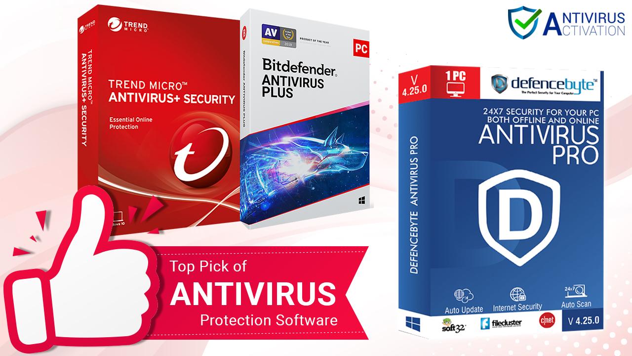 Best-Antivirus-Protection Option